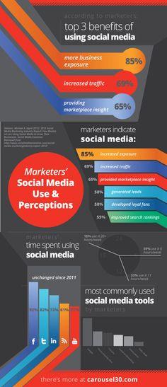 I 3 benefici principali dei Social Media [Infographic]