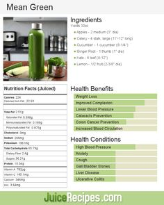 This is Joe Cross' Fat Sick & Nearly Dead recipe called Mean Green.  Granny smiths are recommended, but you can use your favorite apples.