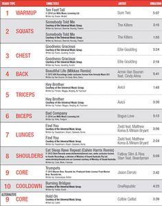BodyPump™ 91 Music Tracklist | October - December 2014
