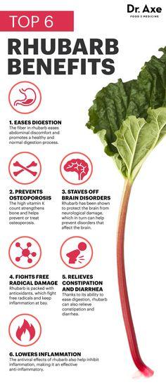 Rhubarb: the stalk, not the leaf