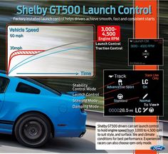 Shelby GT500 Launch Control