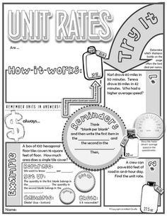 Unit Rates Doodle Notes by Math Giraffe