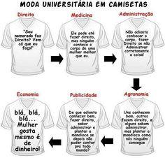 Moda universitária