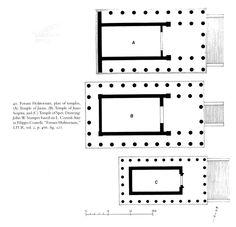 Wk From top- Temple of Janus, Temple of Juno Sospita, Temple of Spes- Forum Holitorium Roman Republic, Visual Aids, Janus, Temple, Floor Plans, Temples