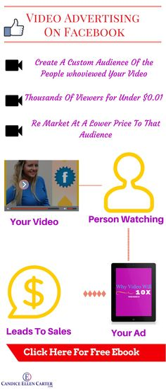 How Video Will 10x Your Results, Learn How To Create a Custom Audience, through social media, video marketing and Advertising on Facebook. Re Pin If You Got Value. http://candiceellencarter.com/Video-ads