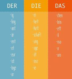 Род существительных по окончанию/суффиксу