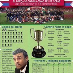 'El Barça se corona como Rey de Copas' by lamedianews http://www.australiaunwrapped.com/ #AustraliaUnwrapped