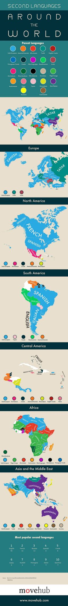 second languages map of the world. Some are predictable, others not so much. If you're seeking #counseling in your language in #Milan #Italy, visit us at MilanEnglishCounseling.com