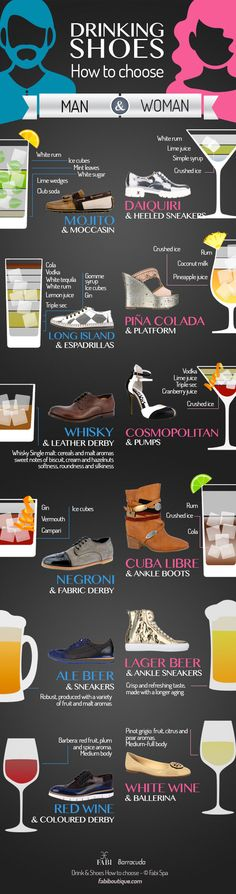 Fashion infographic & data visualisation Fashion infographic : Fashion infographic : Drinking Shoes: how to choose Infographic Description Fashion infographic : Fashion infographic : Drinking Shoes: how to choose – Infographic Source –