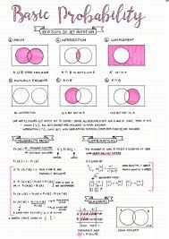 Image result for study notes