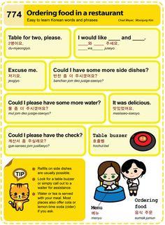 774 Learn Korean Hangul: Ordering food in a restaurant