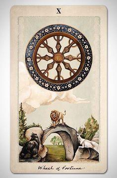 Wheel of Fortune Tarot card.