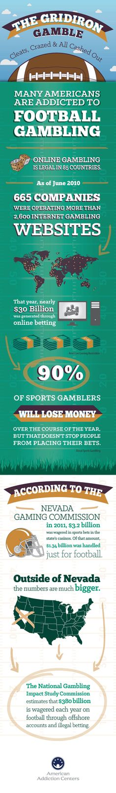 warning signs of a gambling problem gambling addiction  while for many sports betting is a harmless thrill or social escape countless individuals struggle a genuine sports gambling addiction