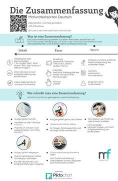 Handout zur Maturatextsorte Zusammenfassung Handout, Languages, Author, Indirect Speech, Summary, Language, Places, Deutsch, School