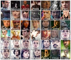 Characters of The Hunger Games. So excited for Catching Fire!!!!!!!