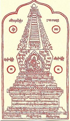 Atisha stupa' flag or amulet help to purify negative karma and vows as well as grants blessing