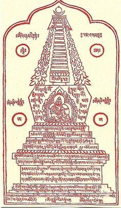 Atisha stupa' flag or amulet help to purify negative karma and vows as well as grants blessing Tibetan Tattoo, Tibetan Art, Tibetan Buddhism, Buddhist Shrine, Buddhist Art, Buddhist Tattoos, Tibetan Symbols, Buddhist Symbols, Buddhism Wallpaper