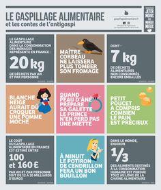 astucieuse utilisation du #storytelling en #infographie pour une belle cause  - Le gaspillage alimentaire et les contes de l'antigaspi