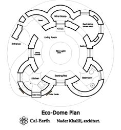 eco do e interior | eco dome plan1 Cal Earth (The Earth Building Portion of our Combined ...
