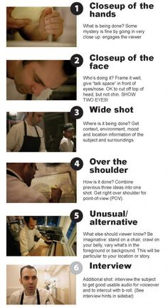 How-To Five-Shot-Rule Videojournalism