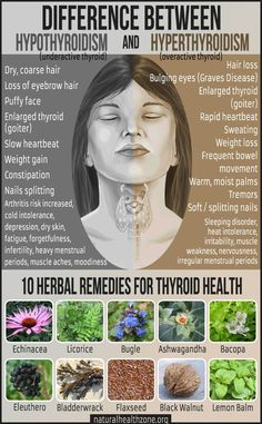 Do You Know The Difference Between Underactive And Overactive Thyroid? ►► http://herbsandhealth.net/do-you-know-the-difference-between-underactive-and-overactive-thyroid/?i=p