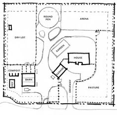 acre horse farm layout Building a Horse Property From the Ground Up Dream Stables, Dream Barn, Horse Stables, Horse Farms, Horse Paddock, Horse Shelter, Horse Arena, Horse Farm Layout, Barn Layout