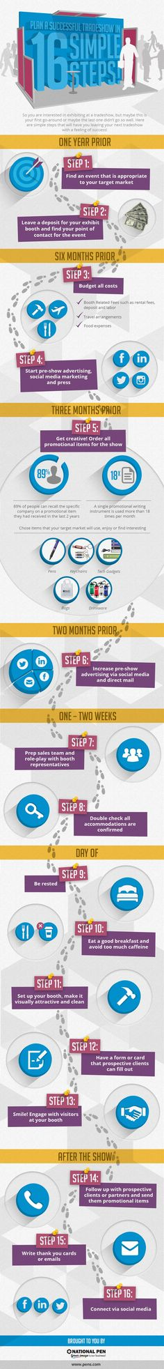 """It isn't particularly hard to stand out from the crowd, but it is extremely important to take the necessary measures to make sure that you do. This infographic """"16 Steps to Tradeshow Success"""" goes through a brief timeline of how you should prepare."""