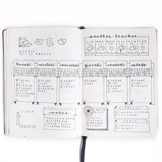 Bullet Journal Weekly Log. Show & Tell with Clarissa @my_journaling_corner