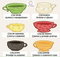Benefícios dos Chás para a Saúde