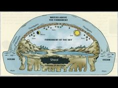 The Flat Earth. The Word of God.