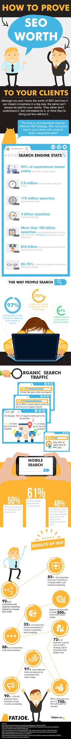 [Infographic] How To Prove SEO Worth
