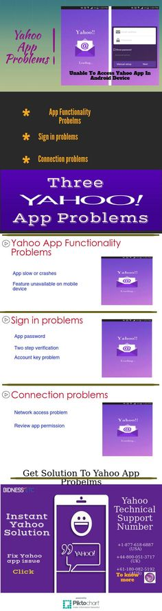 Get Resolved Yahoo App Problems Quickly #Yahoohelpdesk #Yahootechnicalsupport #Yahootechnicalsupportphonenumber
