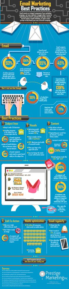 Email marketing best practices #infography