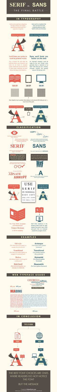 The Difference Between Serif And Sans-Serif Explained In One Infographic, and how to use them correctly.