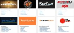 All the best fantasy basketball sites on one page.