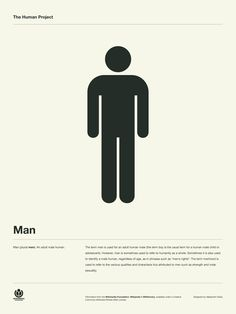 The Human Project Poster (Man)