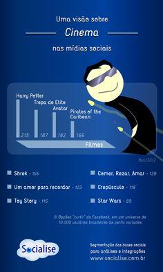 Sim 02, sabemos que você baixa filmes e seriados. ;)  http://www.cafecomblogueiros.com.br/entretenimento/filmes-e-cinema-nas-redes-sociais/