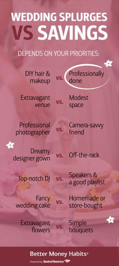 Budgeting for a wedding is all about finding balance between where you splurge a. Budgeting for a wedding is all about finding balance between where you splurge and where you save. Diy Wedding On A Budget, Diy Wedding Video, Wedding Prep, Wedding Goals, Wedding Tips, Trendy Wedding, Perfect Wedding, Our Wedding, Wedding Planning