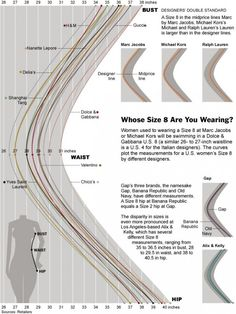 Whose size 8 are you wearing? Women's dress sizes demystified