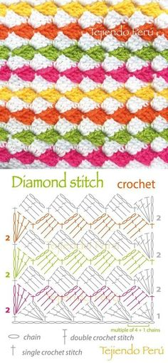 Crochet stitch pattern,C2C stitch diagram