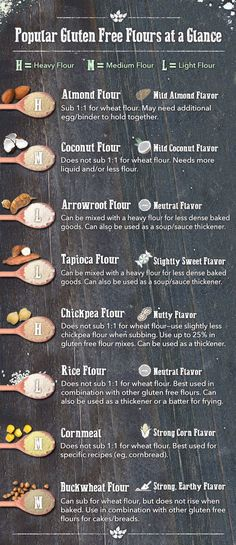 Learn how to make your own Gluten Free Flour Recipes For Baking. We have a video tutorial plus lots of helpful charts to Pin.