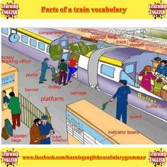 Parts of a train vocabulary | ismanusis | Learn english