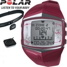 The best womens heart rate monitor...