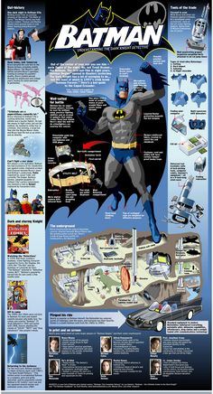 Batman: Understanding the Dark Knight Detective. pdf version here: http://www.signonsandiego.com/uniontrib/20050616/images/batman.pdf