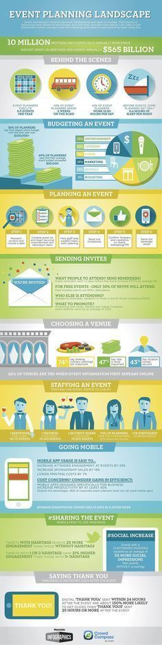 fundraising infographic : Here's everything you need to know about event planning from budgeting and