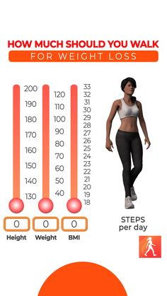 Walking Plan for Weight Loss Fast WalkFit: Walking & Weight Loss Weight Loss Meals, Fast Weight Loss, Weight Loss Tips, Weight Loss Routine, Lose Weight, Fat Fast, Running Plan, Running Tips, Walking Plan