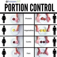 Portion control by ・・・ PORTION CONTROL . Firstly, props to for inspiring this concept for my . This particular infographic is pretty self-explanatory. We know humans massively underestimate their calorie intak Meal Plans To Lose Weight, How To Lose Weight Fast, Losing Weight Food Plan, Foods To Loose Weight, Healthy Food To Lose Weight, Lose Fat, Sport Motivation, Fitness Motivation, Carbs In Vegetables
