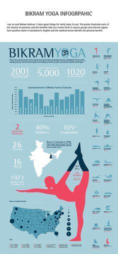 Bikram Yoga Infographic by Arielle Davey, via Behance