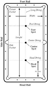 Homemade pool table plans follow these step by step instructions for making a - Billard table design ...