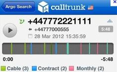 Calltrunk – if  you don't use it against your boyfriend…